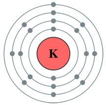 K Electron Configuration periodic table of elements potassium potassium 19 k 39 098